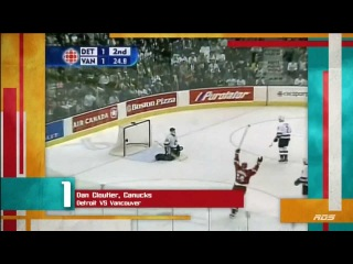 RDS Top 10 - Top 10 Goalie Misadventures In The NHL Stanley Cup Playoffs
