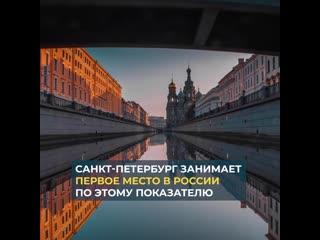 Свадьбы в Санкт-Петербурге