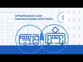 Городской транспорт будущего компании Бош