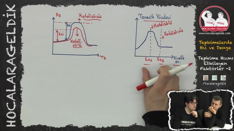 Tepkimelerde Hız ve Denge - Tepkime Hızını Etkileyen Faktörler -2 (1)