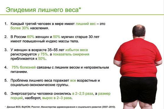 Симптом какой болезни резкое похудение