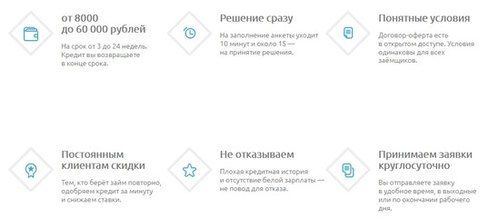 кредит на карточку онлайн украина