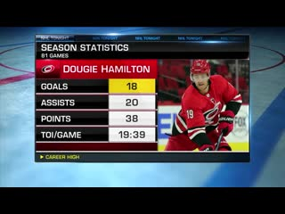 Nhl tonight hurricanes season apr 5, 2019