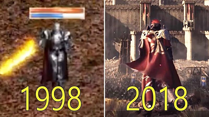 Evolution of NCSOFT Games 1998-2018