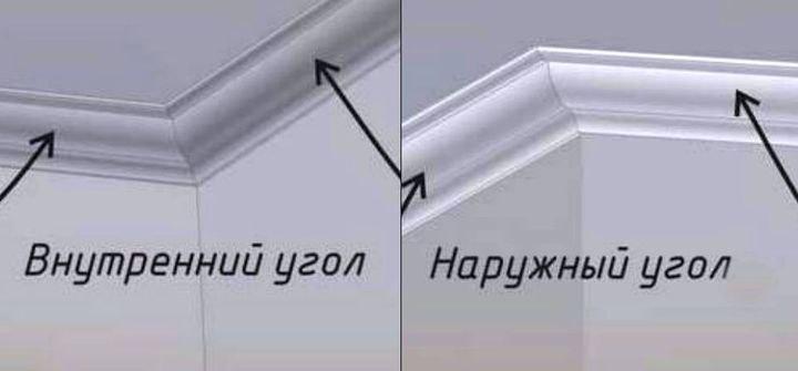 Как запилить потолочный плинтус: правильная обработка углов плинтуса, методы и инструменты, изображение №6