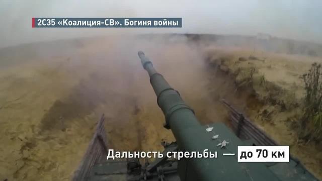 Artillery Shells in Slow Motion Коалиция СВ