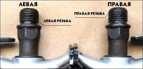 Про педали, изображение №2