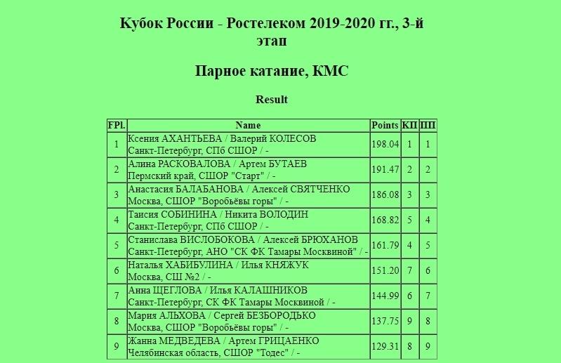 Кубок России (все этапы и финал) 2019-2020 - Страница 6 S8uuEBFDKOI