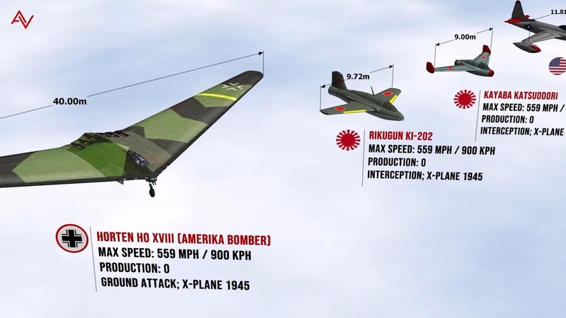 WW2 Aircraft Maximum Speed and Size Comparison 3D