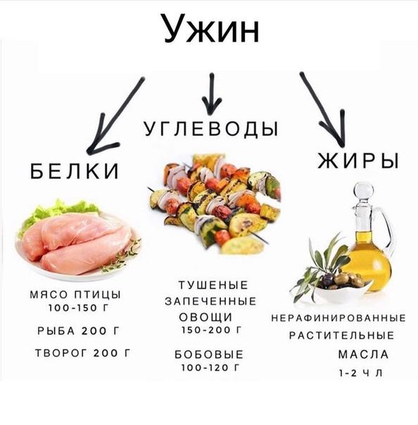 Белок На Ужин И Похудение. Белки для похудения, здоровья и счастья!
