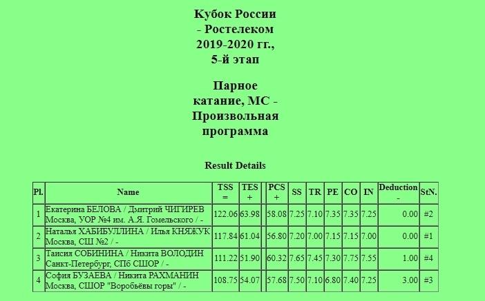 Кубок России (все этапы и финал) 2019-2020 - Страница 8 GjU082vLoiU