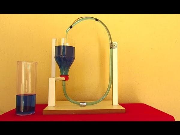 Perpetual Motion of Water Robert Boyle's Perpetual Flask