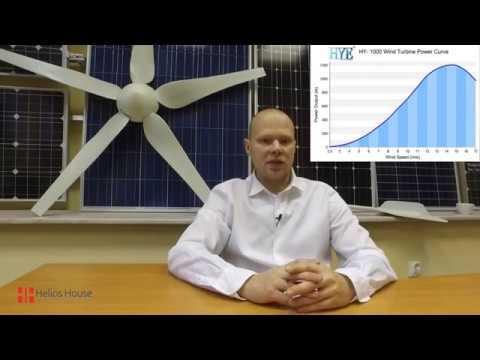 Миссия невыполнима Автономная солнечно ветровая электростанция Лайфхак от Helios House Выпуск 2