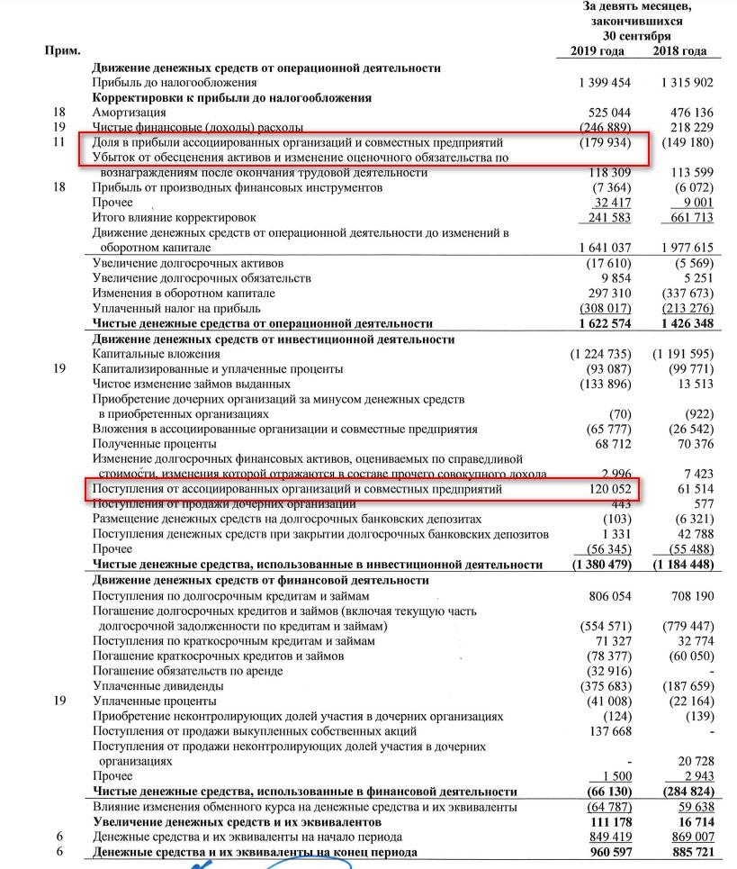 Инструкция, как считать эти ………….(вставить самостоятельно) дивиденды Газпрома., изображение №4