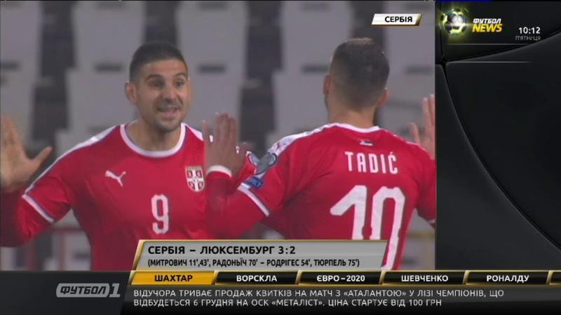 Футбол NEWS від 15 11 2019 10 00 Збірна України мінімально перемогла Естонію