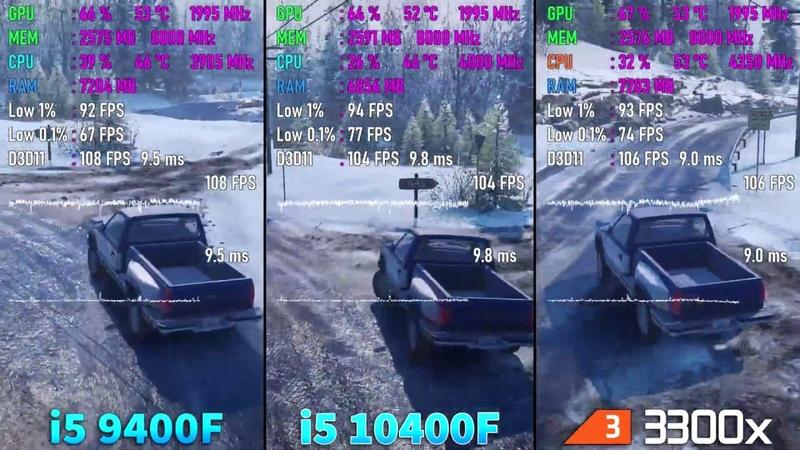 Test i5 10400F vs i5 9400F vs Ryzen 3 3300X
