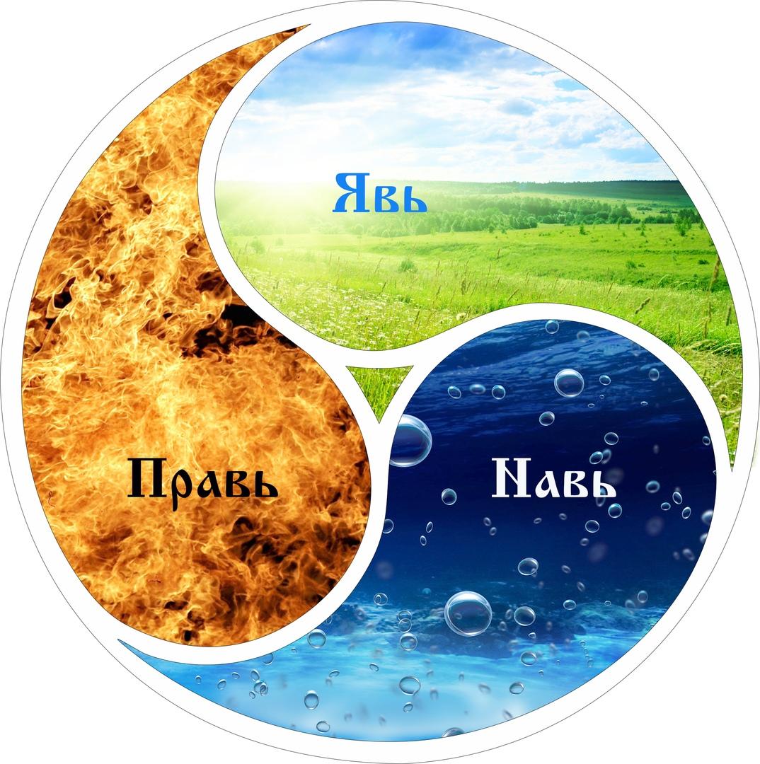 Афиша Челябинск Русская астрология в Челябинске