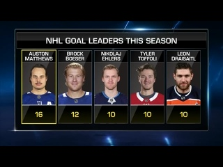 NHL Tonight: Matthews nets 2 more Feb 18, 2021