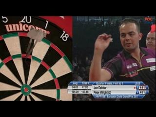 Jan Dekker vs Peter Wright (European Darts Grand Prix 2017 / Quarter Final)