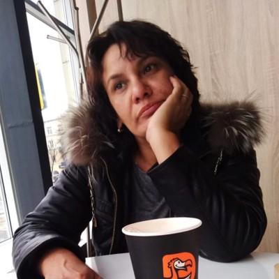 Людмила Хаврук