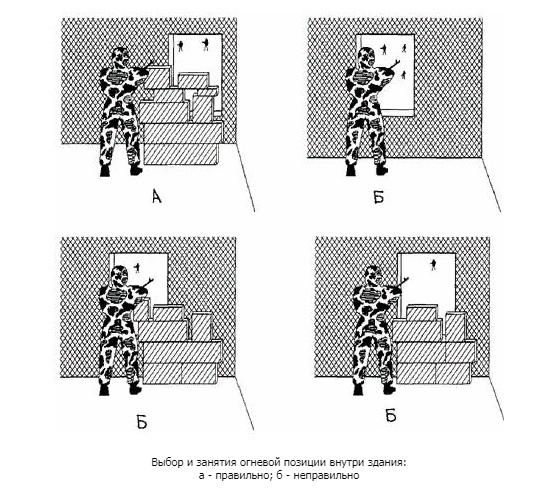 Выбор и оборудование огневой позиции снайпера, изображение №6