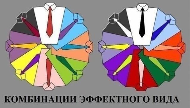 Модные советы для мужчин в картинках и не только, как складывать вещи, как подобрать гардероб, как завязать галстук, как подобрпть галстук, мужской гардероб,