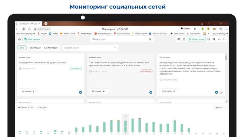 Система в автоматическом режиме по ключевым словам собирает публикации в соцсетях о состоянии дорог, таким образом осуществляя непрерывный мониторинг общественного мнения.