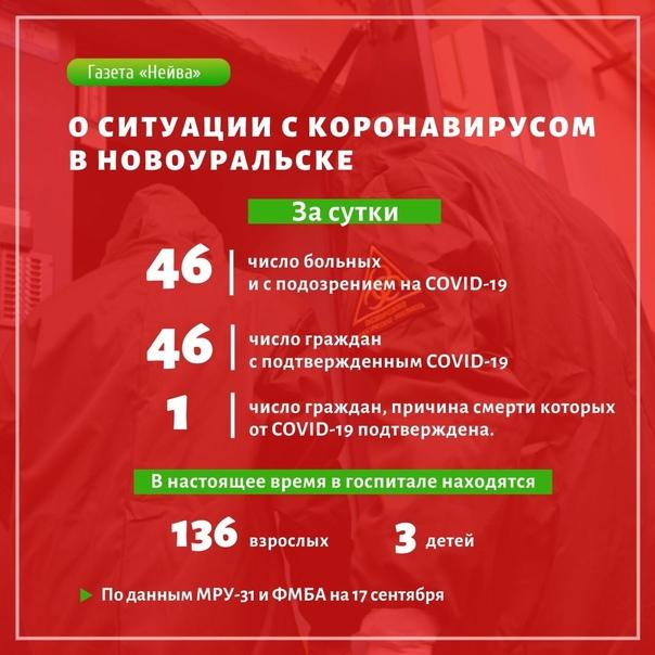 #нейва_о_коронавирусеЗасутки:🔹46— число больных ...