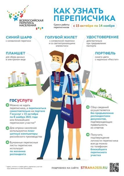 Сегодня началась Всероссийская перепись населения....