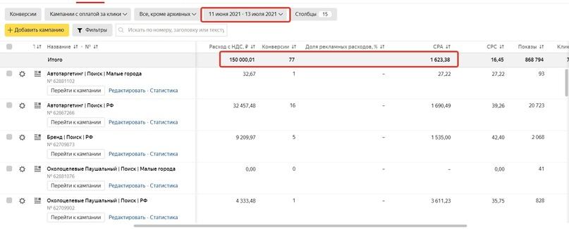 Продвижение франшизы киберспортивных клубов в Яндекс.Директ