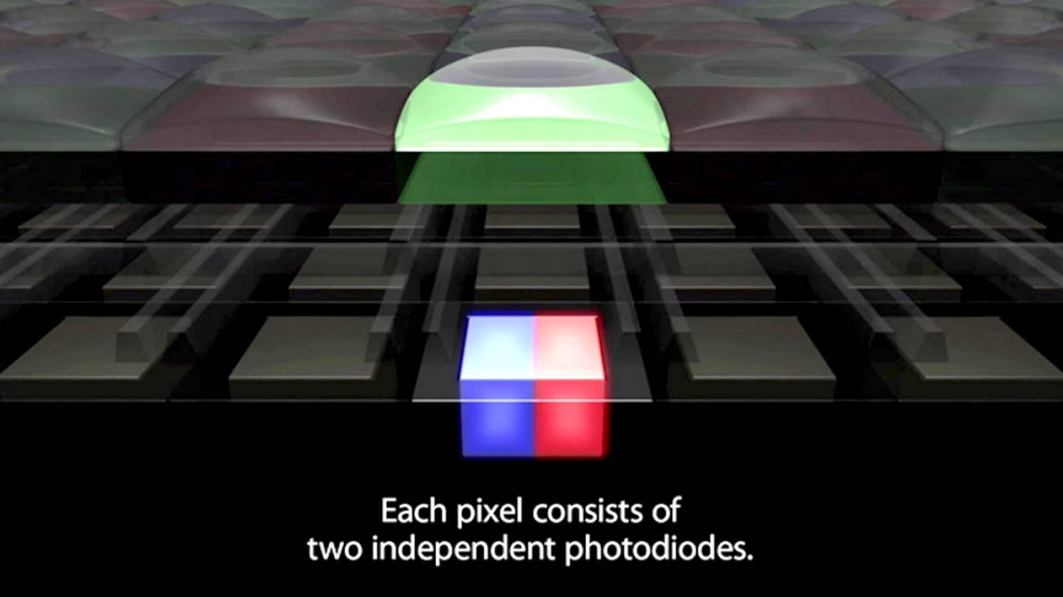 Как выглядит фотодиод под линзой в смартфонах