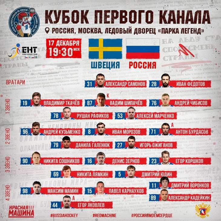 Состав сборной России на матч Кубка Первого канала со Швецией