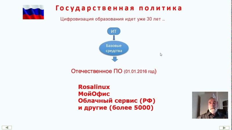 Видеолекция ЦОР